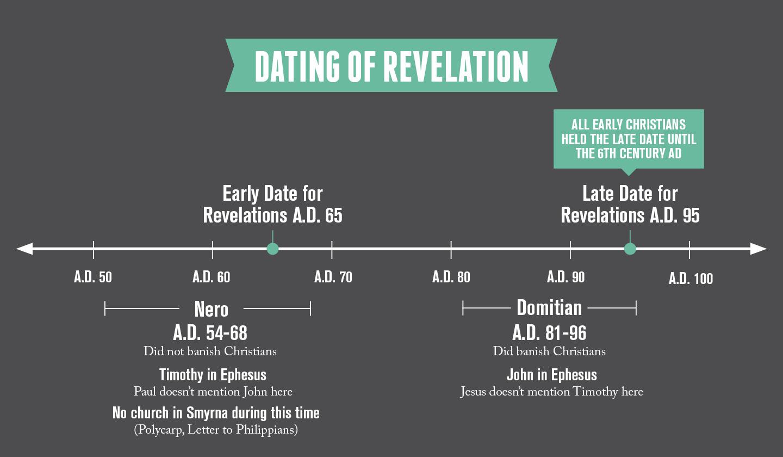 Dating of revelation free online dating newsletter